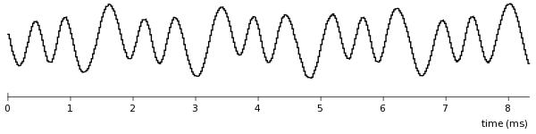 example captured waveform, ten bit-times
