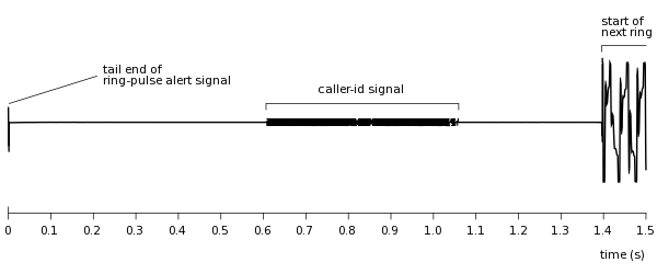 example captured entire signal